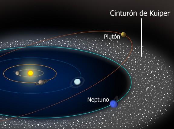 Cinturón de Kuiper-7
