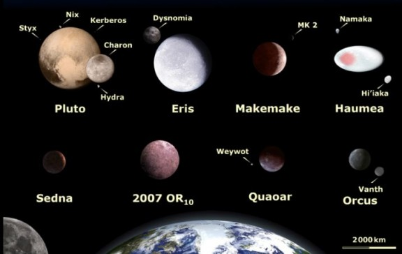 Objetos-transneptunianos-y-su-tamaño-comparativo.-Wikimedia-Commons
