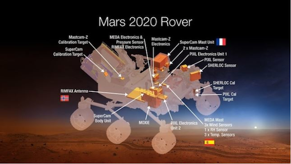 Misión Marte 2020 Rover