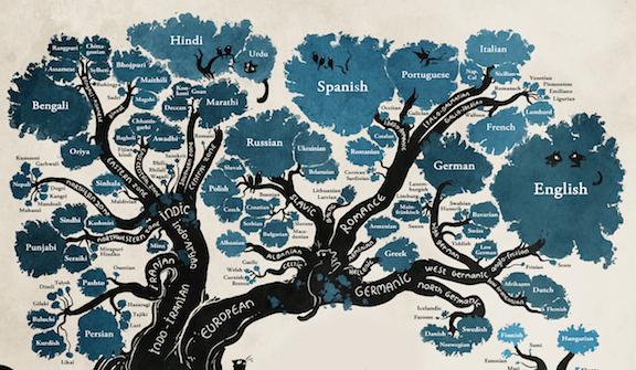 El árbol de las lenguas indoeuropeas