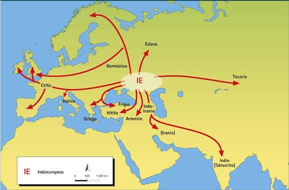 Migración indoeuropea (Universidad de Cantabria)