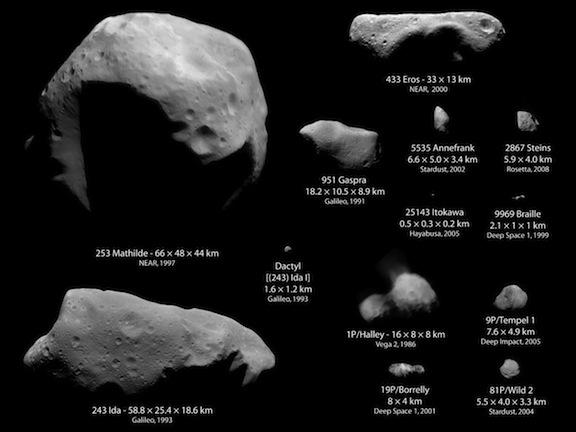 asteroides cercanos